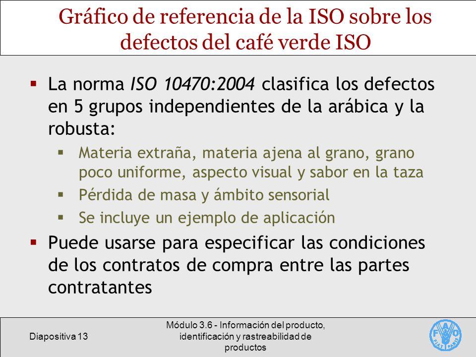Gráfico de referencia de la ISO sobre los defectos del café verde ISO