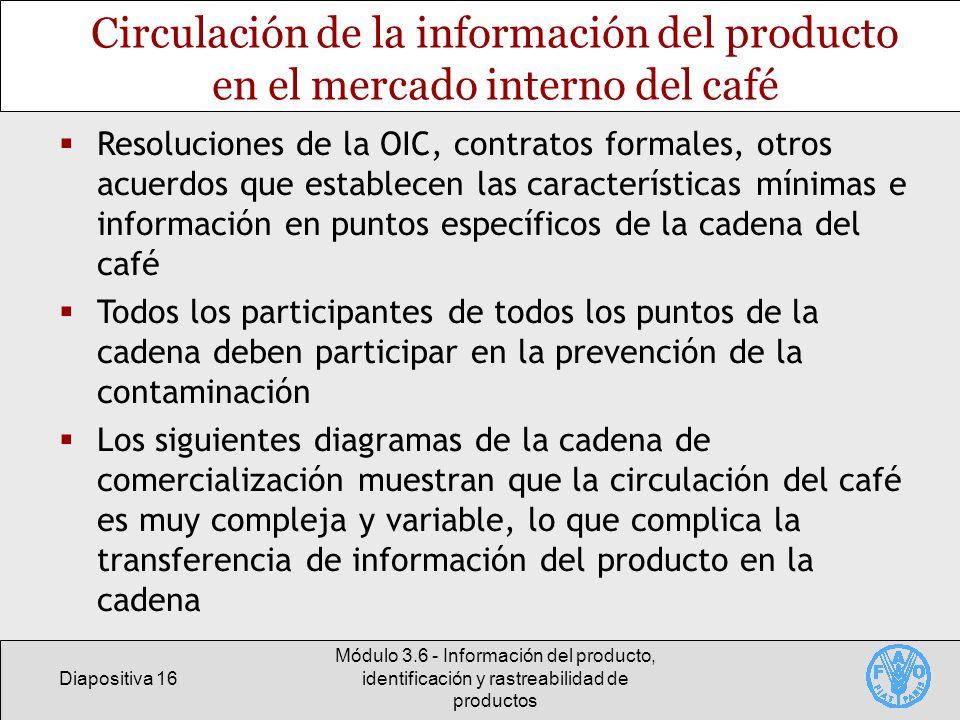 Circulación de la información del producto en el mercado interno del café