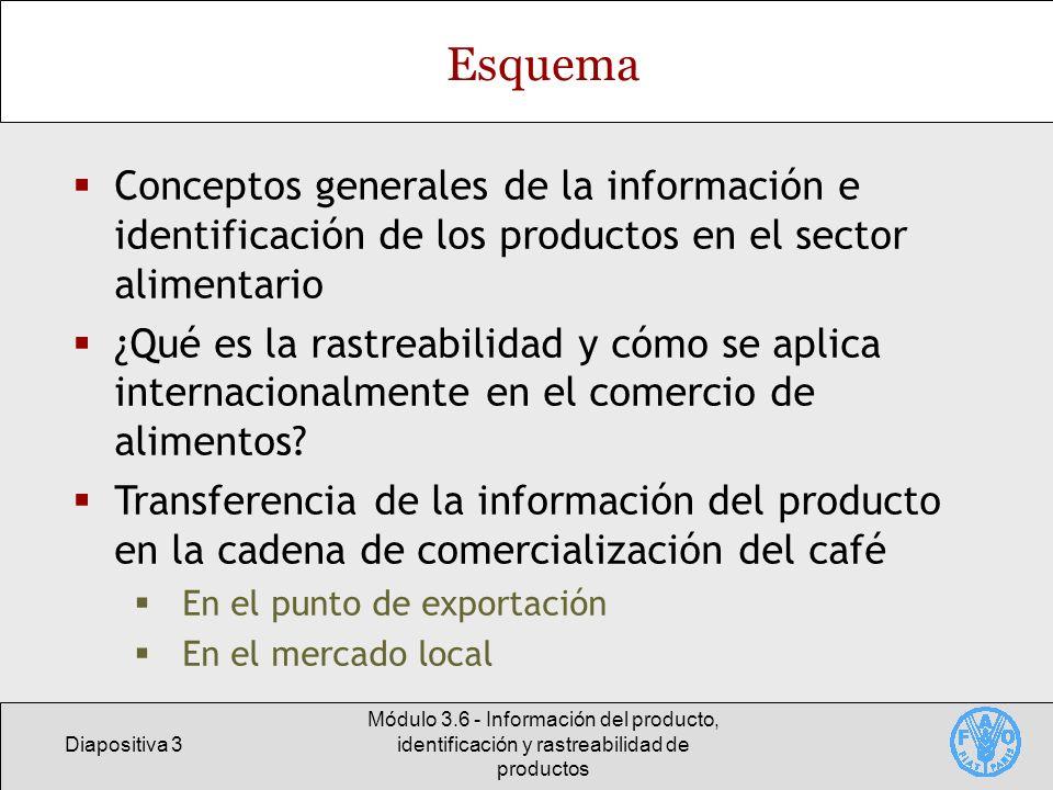Esquema Conceptos generales de la información e identificación de los productos en el sector alimentario.