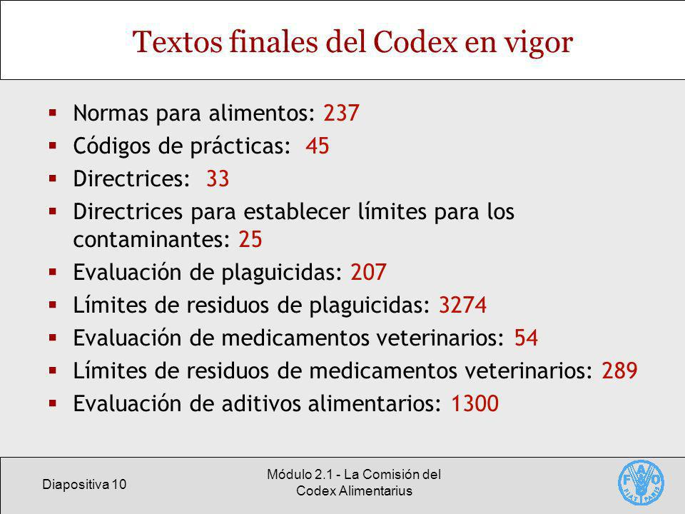 Textos finales del Codex en vigor