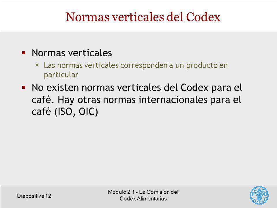 Normas verticales del Codex