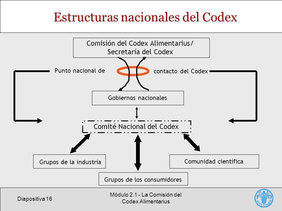 Estructuras nacionales del Codex