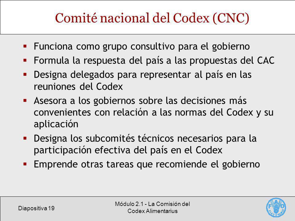 Comité nacional del Codex (CNC)