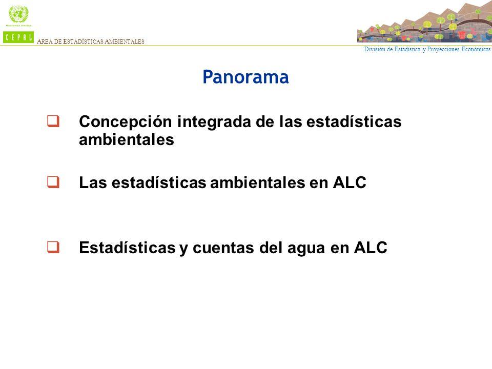 Panorama Concepción integrada de las estadísticas ambientales