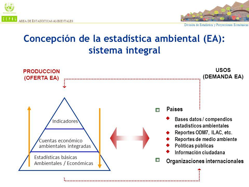 Concepción de la estadística ambiental (EA): sistema integral