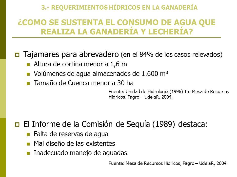 3.- REQUERIMIENTOS HÍDRICOS EN LA GANADERÍA