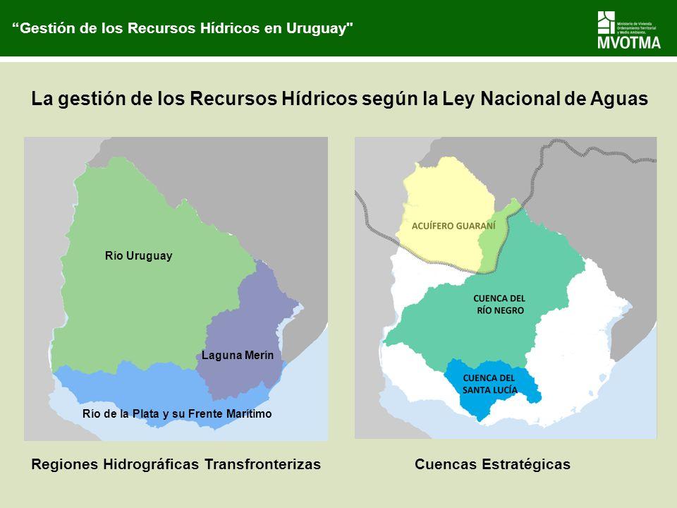Río de la Plata y su Frente Marítimo
