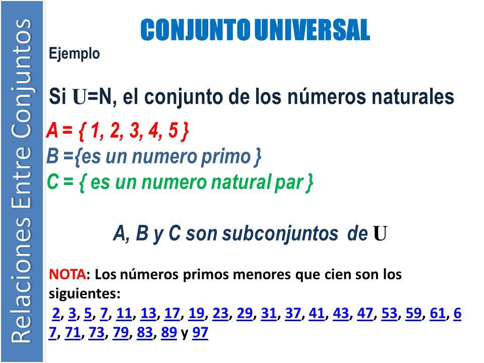 A, B y C son subconjuntos de U