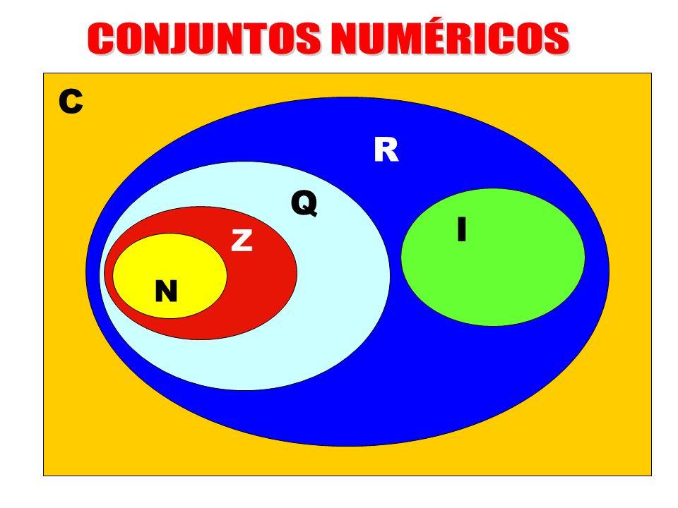 CONJUNTOS NUMÉRICOS C R Q I Z N