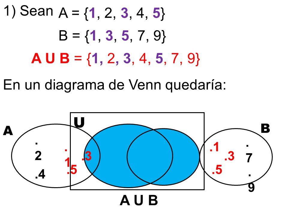 En un diagrama de Venn quedaría: