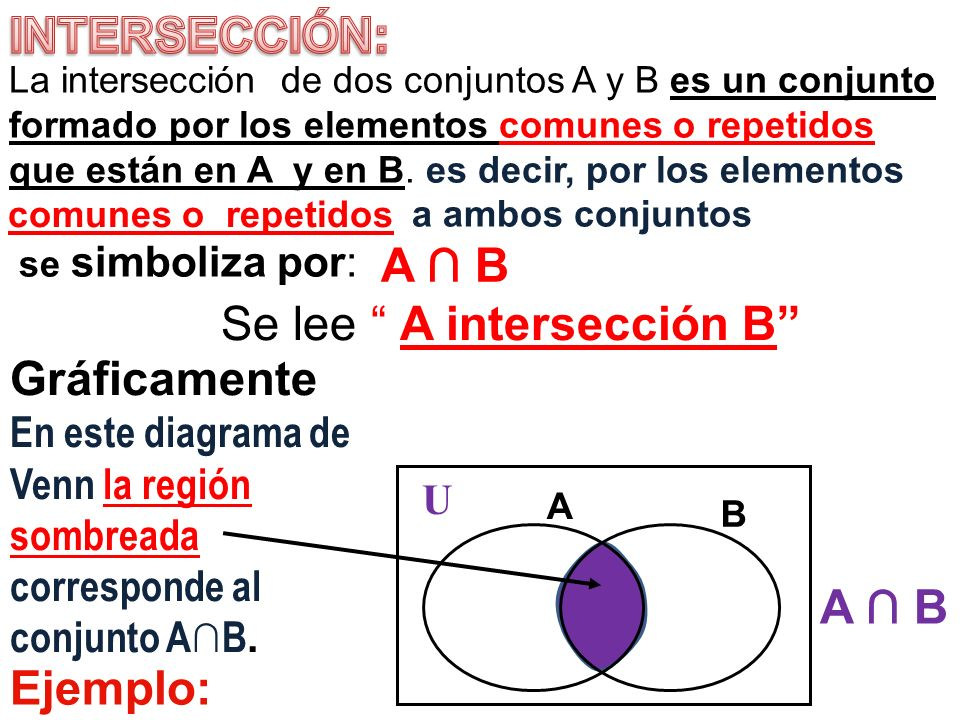 Se lee A intersección B A ∩ B