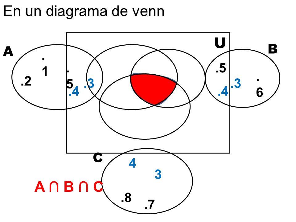 En un diagrama de venn U A ∩ B ∩ C B A .1 .5 .5 .6 .2 .3 .3 .4 .4 C 4