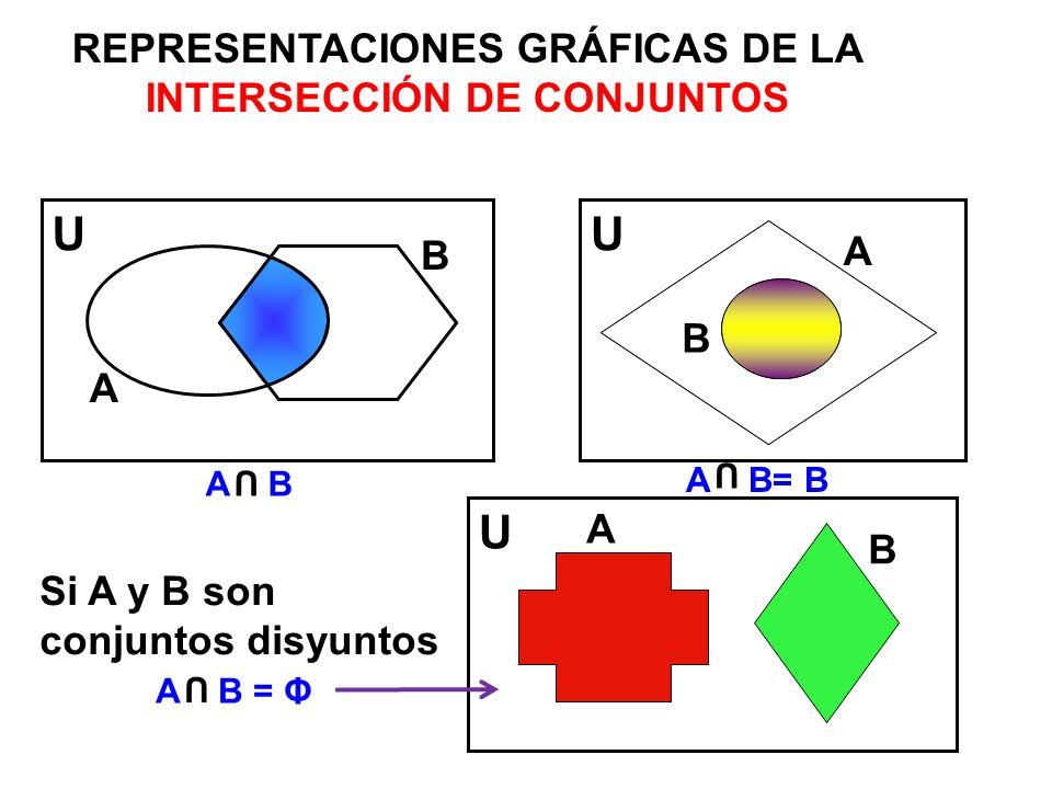 REPRESENTACIONES GRÁFICAS DE LA INTERSECCIÓN DE CONJUNTOS