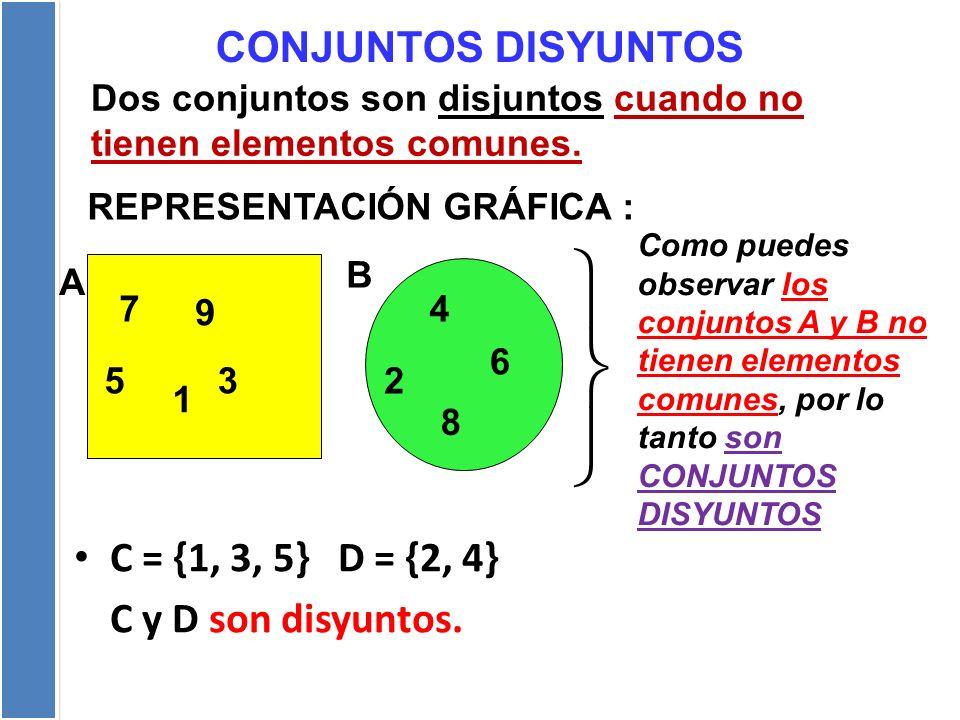    CONJUNTOS DISYUNTOS C = {1, 3, 5} D = {2, 4}