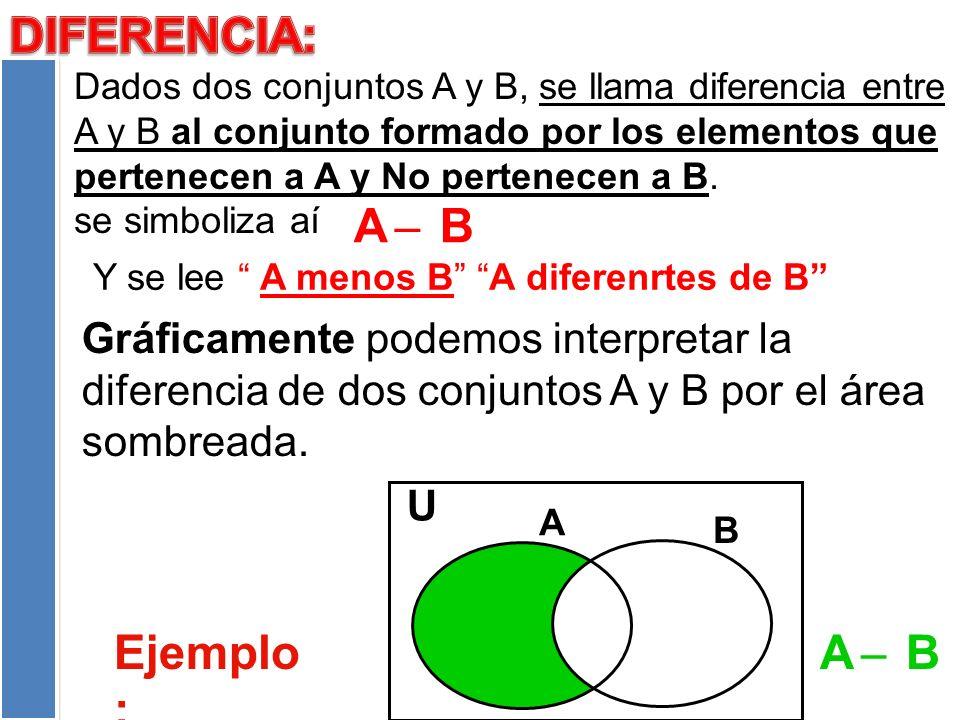 DIFERENCIA: A ̶ B Ejemplo: A ̶ B