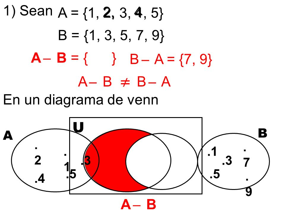 1) Sean A = {1, 2, 3, 4, 5} 2, 4. B = {1, 3, 5, 7, 9} A ̶ B = { } B ̶ A = {7, 9} A ̶ B ≠ B ̶ A.