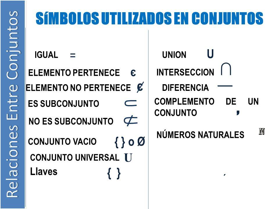SíMBOLOS UTILIZADOS EN CONJUNTOS