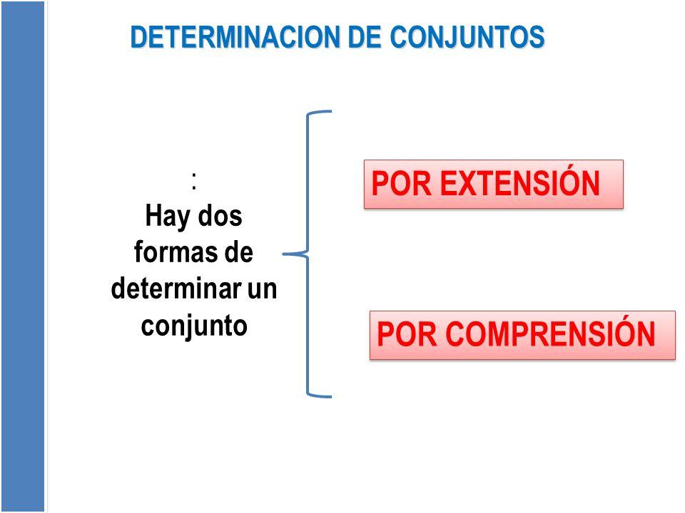 DETERMINACION DE CONJUNTOS Hay dos formas de determinar un conjunto