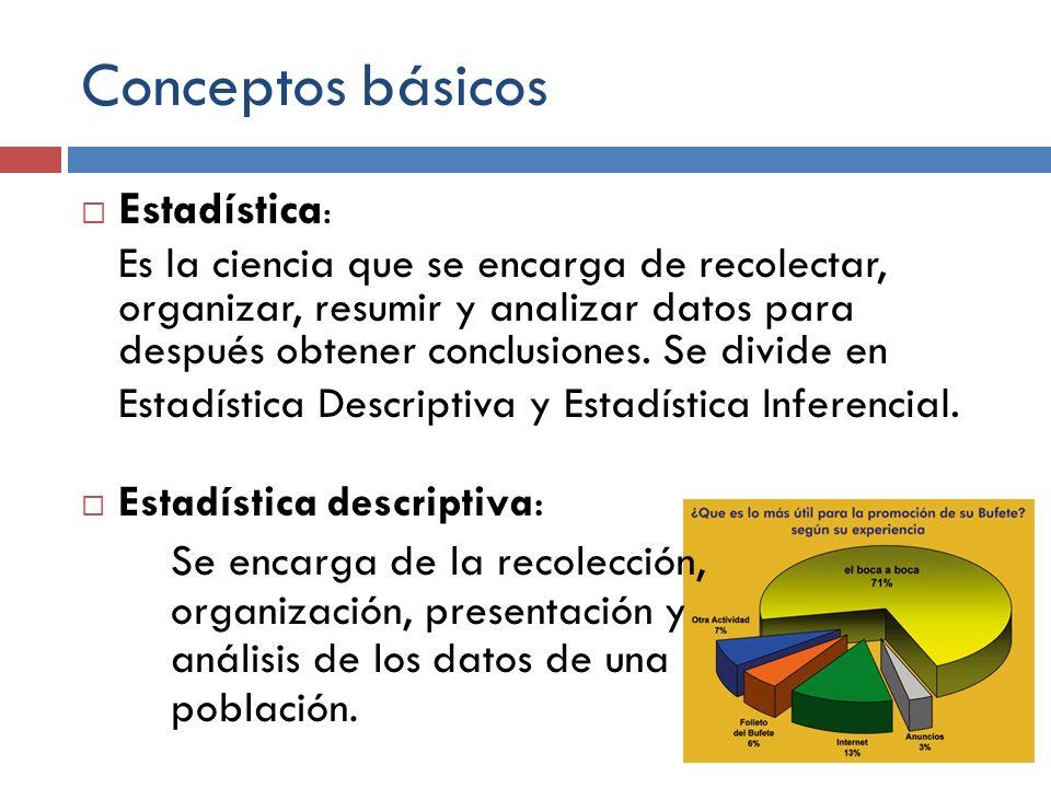Elementos de estad stica descriptiva ppt descargar for Nociones basicas de oficina concepto