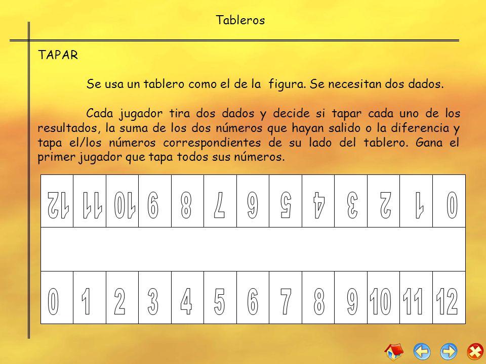 Tableros TAPAR. Se usa un tablero como el de la figura. Se necesitan dos dados.