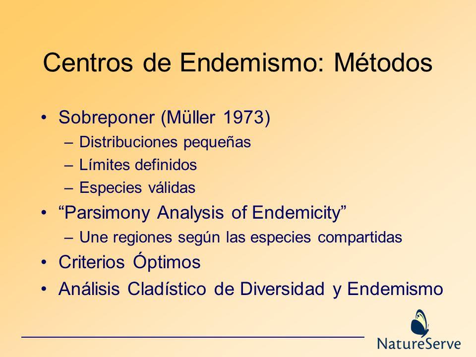 Centros de Endemismo: Métodos