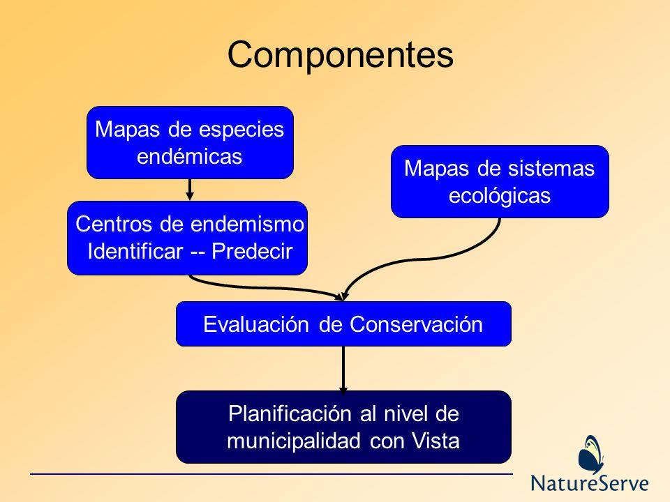 Componentes Mapas de especies endémicas Mapas de sistemas ecológicas