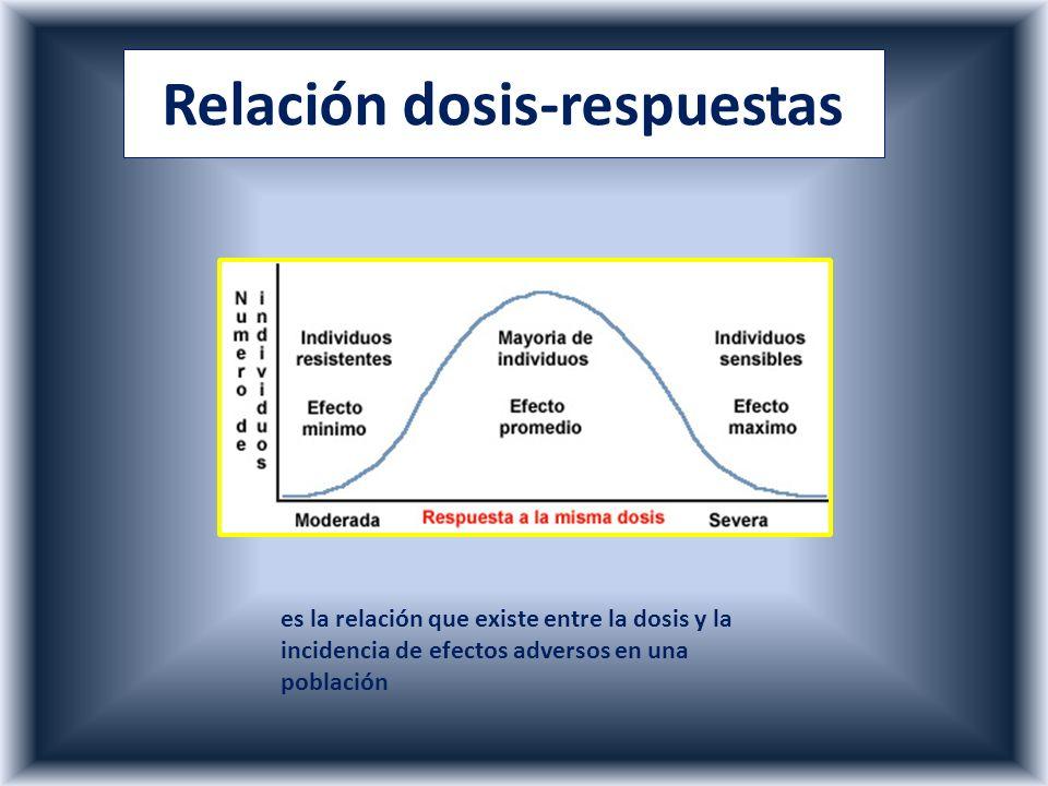 Relación dosis-respuestas