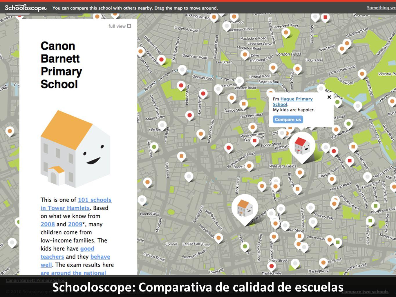 Schooloscope: Comparativa de calidad de escuelas