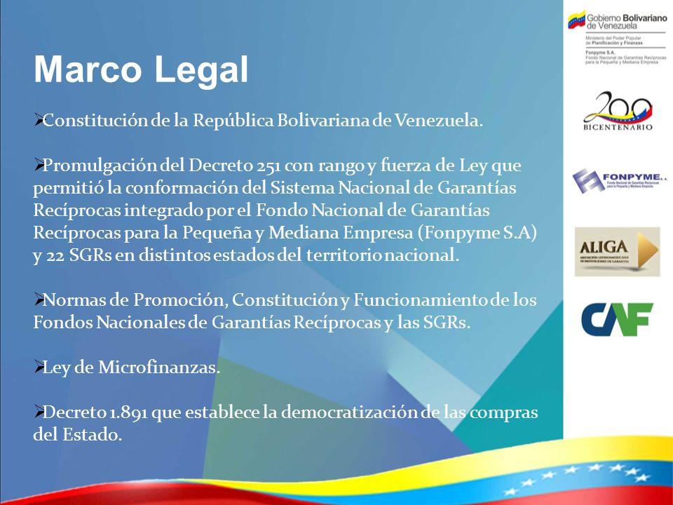 Marco Legal Constitución de la República Bolivariana de Venezuela.