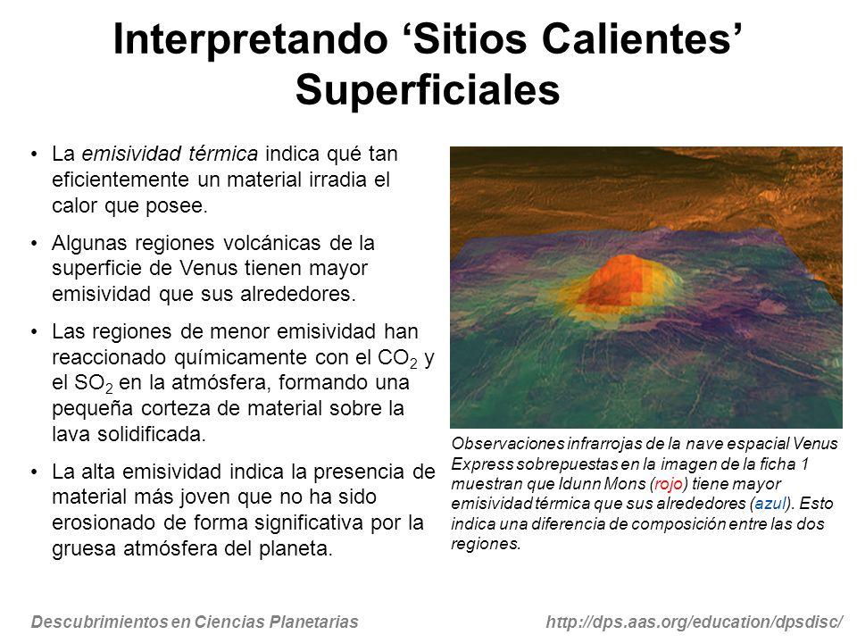 Interpretando 'Sitios Calientes' Superficiales