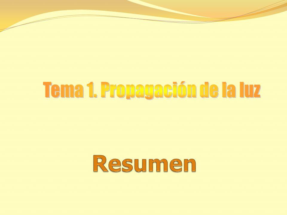80e3dd5c51 Tema 1. Propagación de la luz - ppt video online descargar
