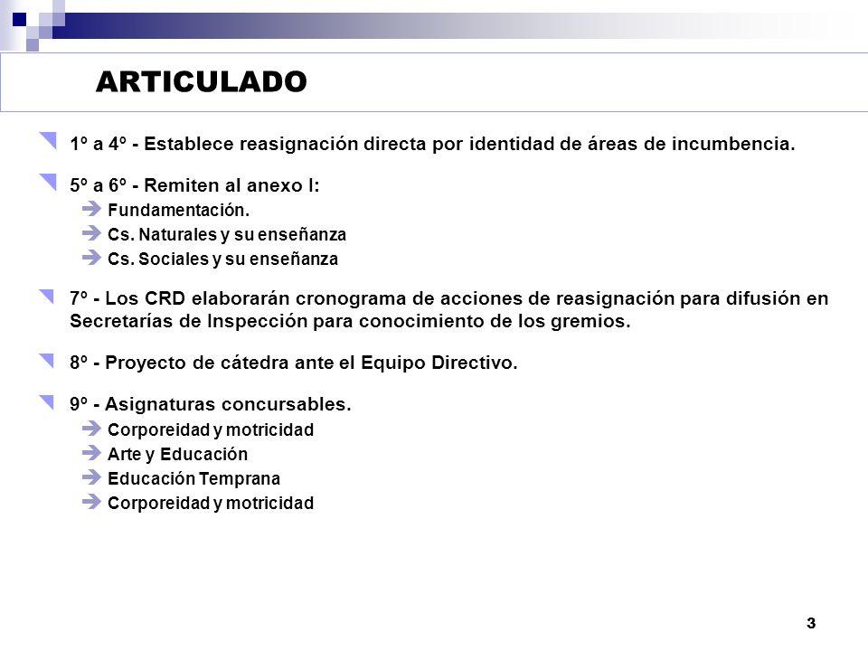 ARTICULADO 1º a 4º - Establece reasignación directa por identidad de áreas de incumbencia. 5º a 6º - Remiten al anexo I: