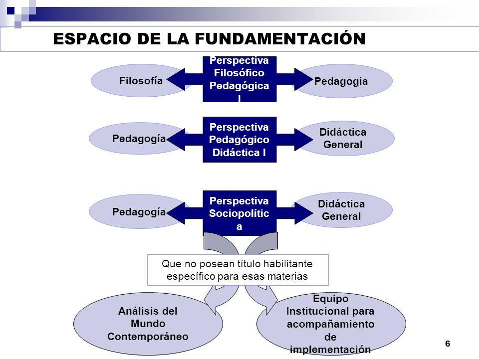 ESPACIO DE LA FUNDAMENTACIÓN