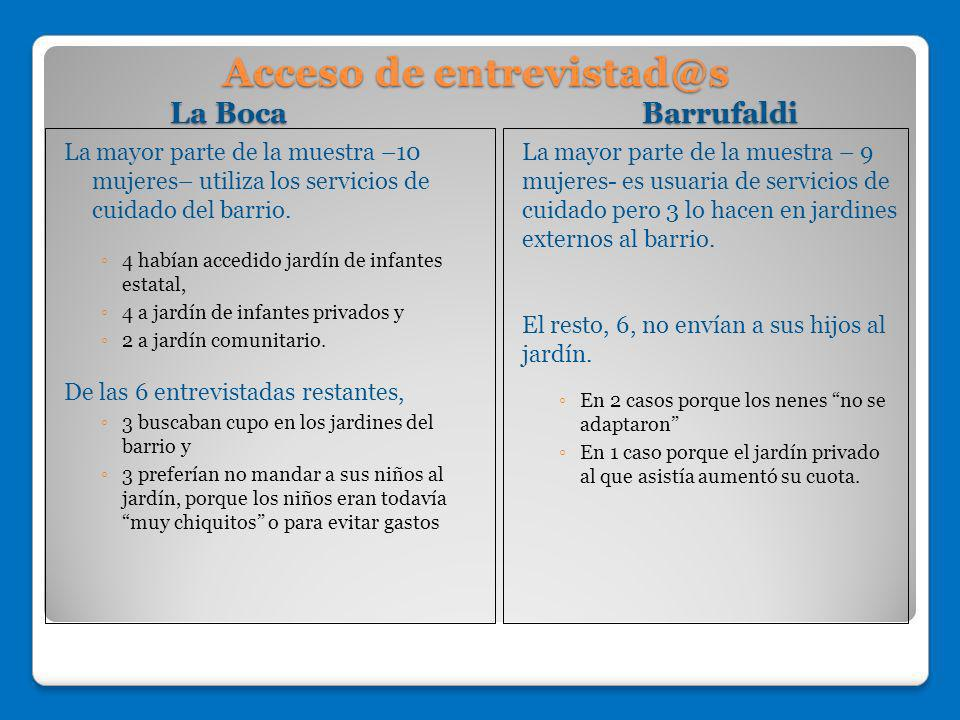 Acceso de entrevistad@s La Boca Barrufaldi
