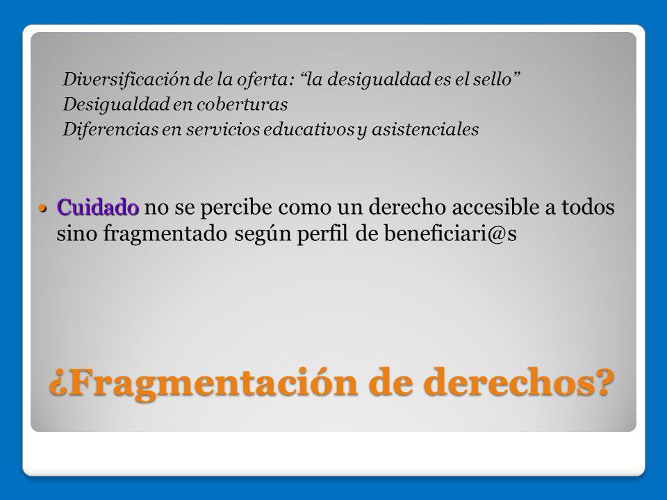 ¿Fragmentación de derechos