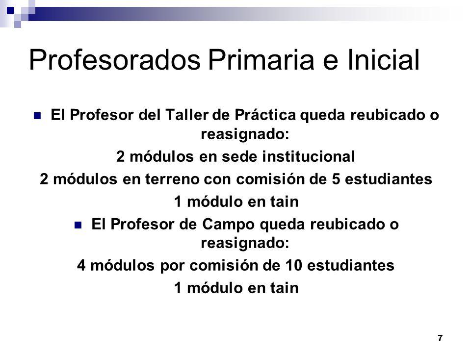 Profesorados Primaria e Inicial