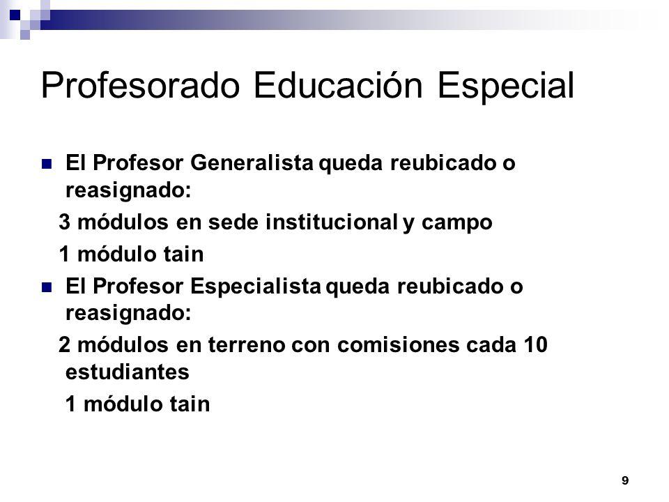 Profesorado Educación Especial
