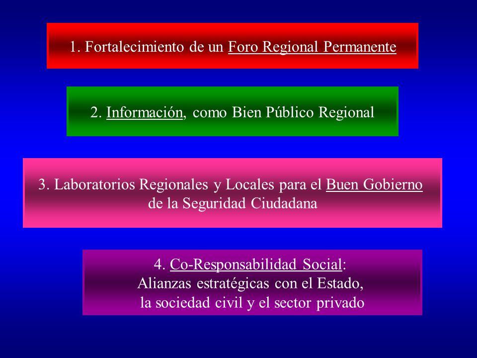 1. Fortalecimiento de un Foro Regional Permanente
