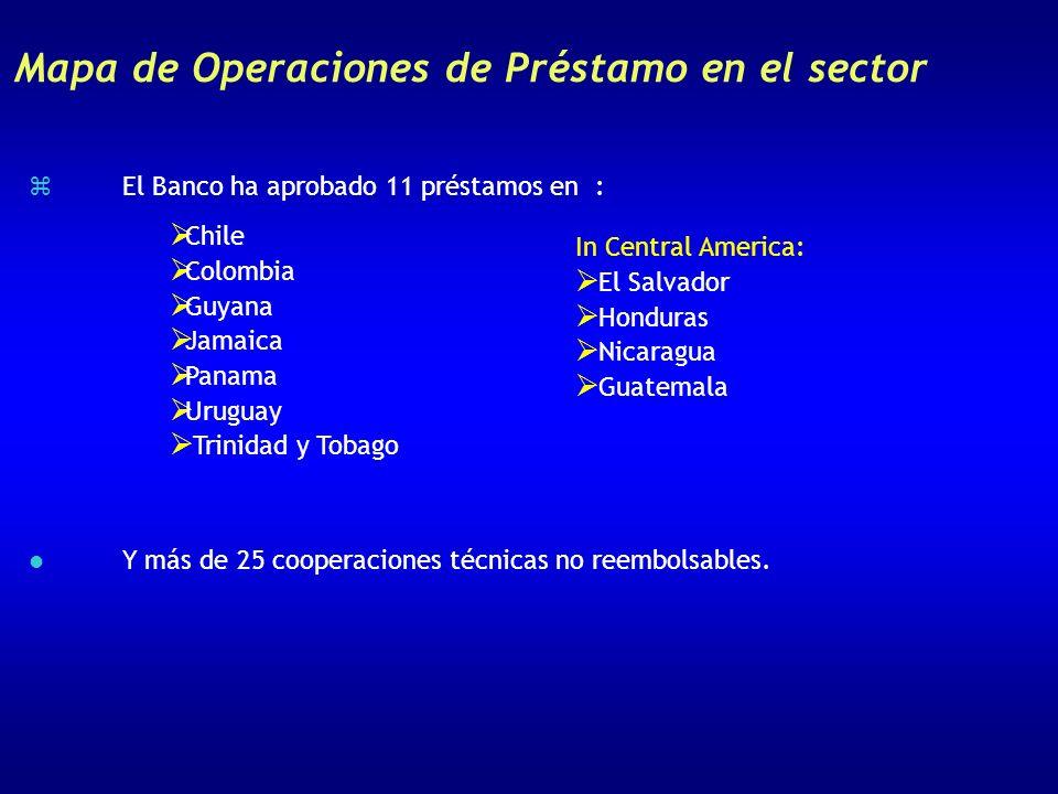 Mapa de Operaciones de Préstamo en el sector
