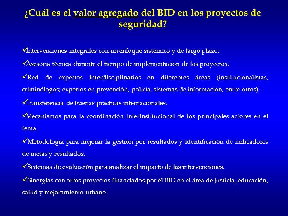 ¿Cuál es el valor agregado del BID en los proyectos de seguridad