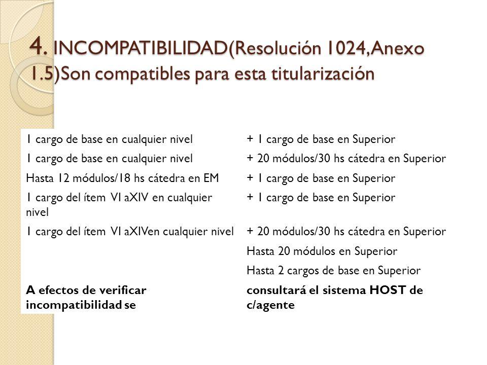 4. INCOMPATIBILIDAD(Resolución 1024, Anexo 1