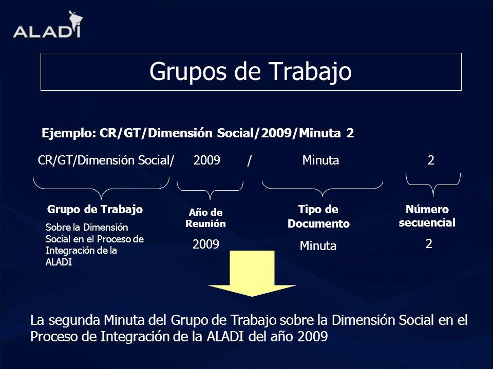 Grupos de TrabajoEjemplo: CR/GT/Dimensión Social/2009/Minuta 2. CR/GT/Dimensión Social/ 2009 / Minuta 2.