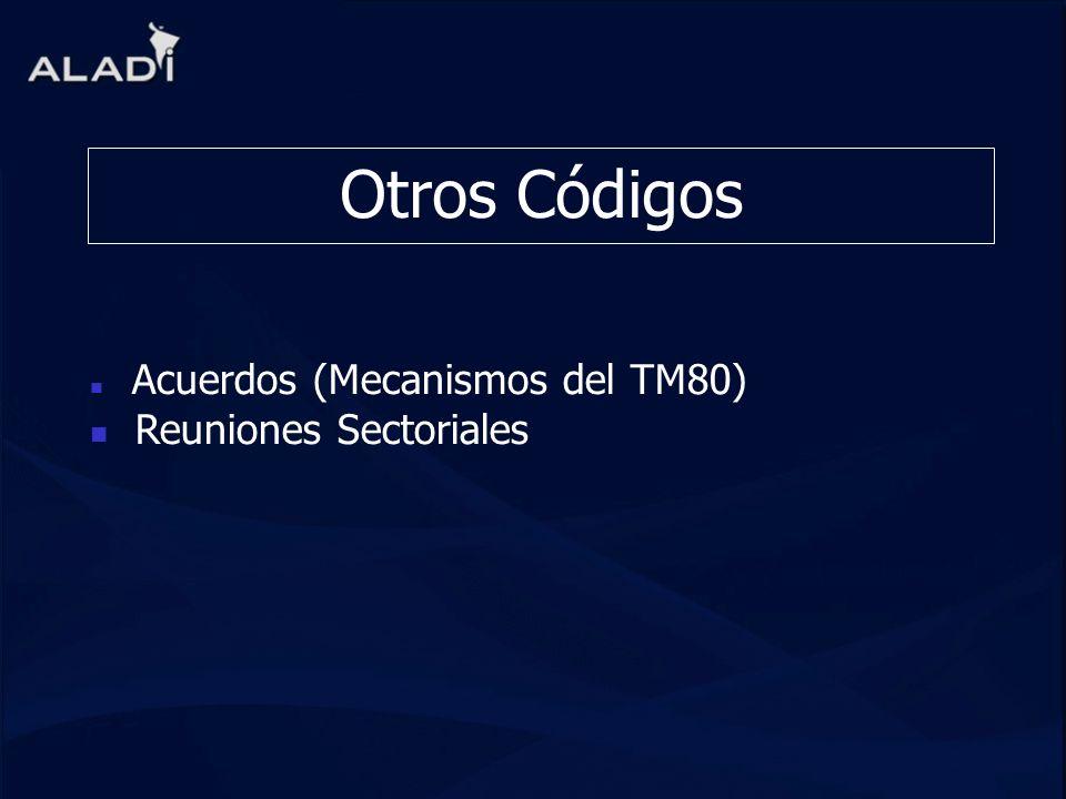 Otros Códigos Acuerdos (Mecanismos del TM80) Reuniones Sectoriales