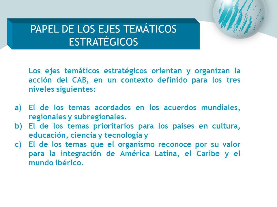 PAPEL DE LOS EJES TEMÁTICOS ESTRATÉGICOS