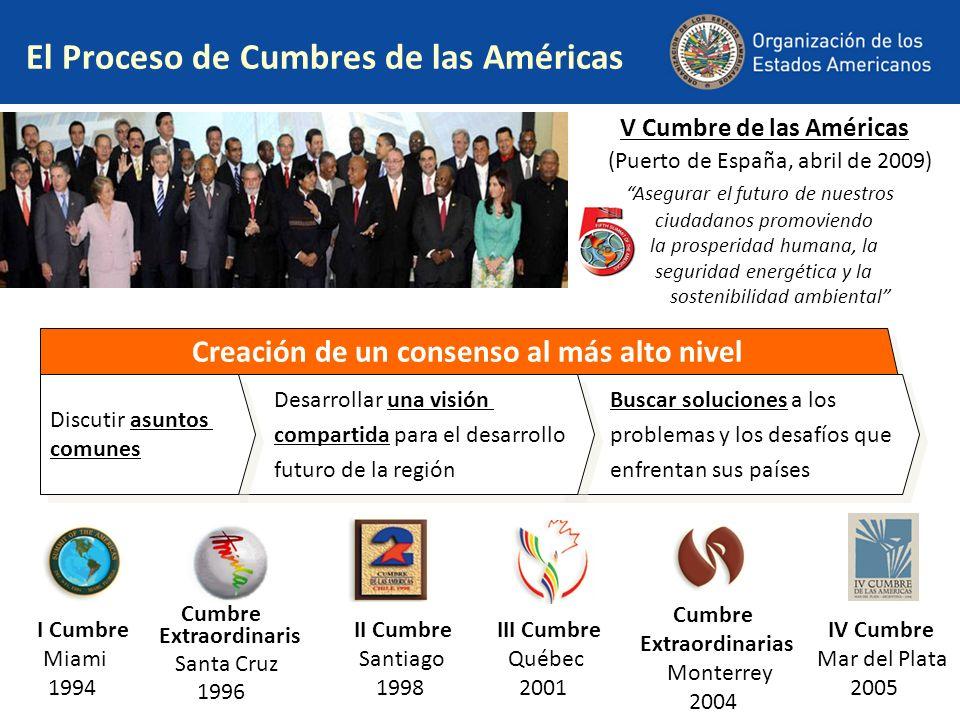 El Proceso de Cumbres de las Américas