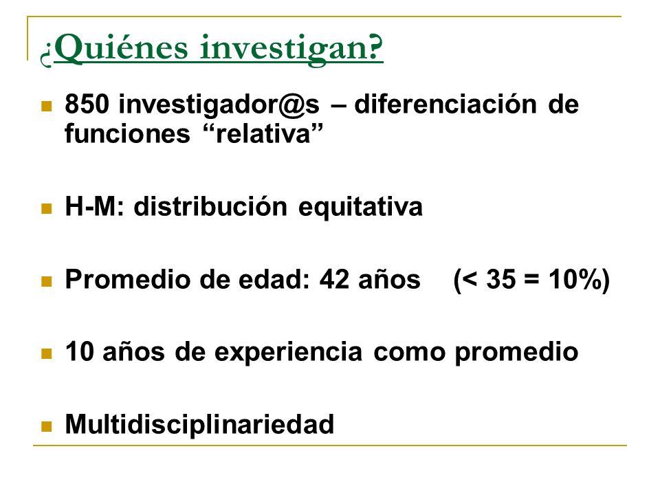¿Quiénes investigan 850 investigador@s – diferenciación de funciones relativa H-M: distribución equitativa.