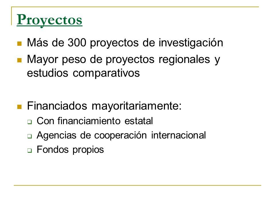 Proyectos Más de 300 proyectos de investigación