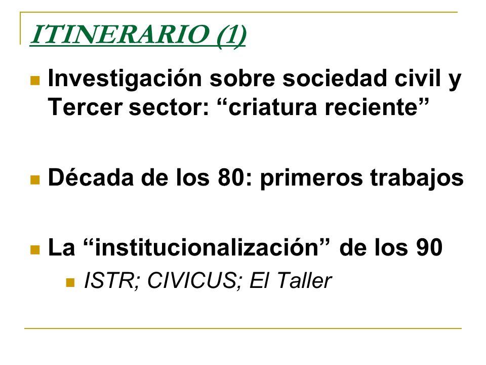 ITINERARIO (1) Investigación sobre sociedad civil y Tercer sector: criatura reciente Década de los 80: primeros trabajos.