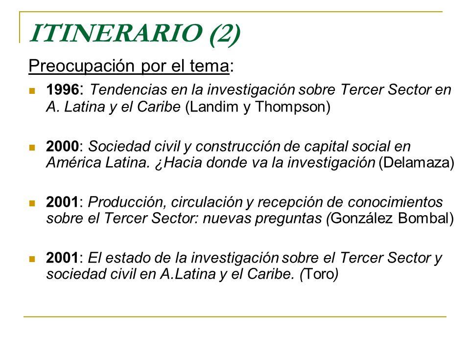 ITINERARIO (2) Preocupación por el tema: