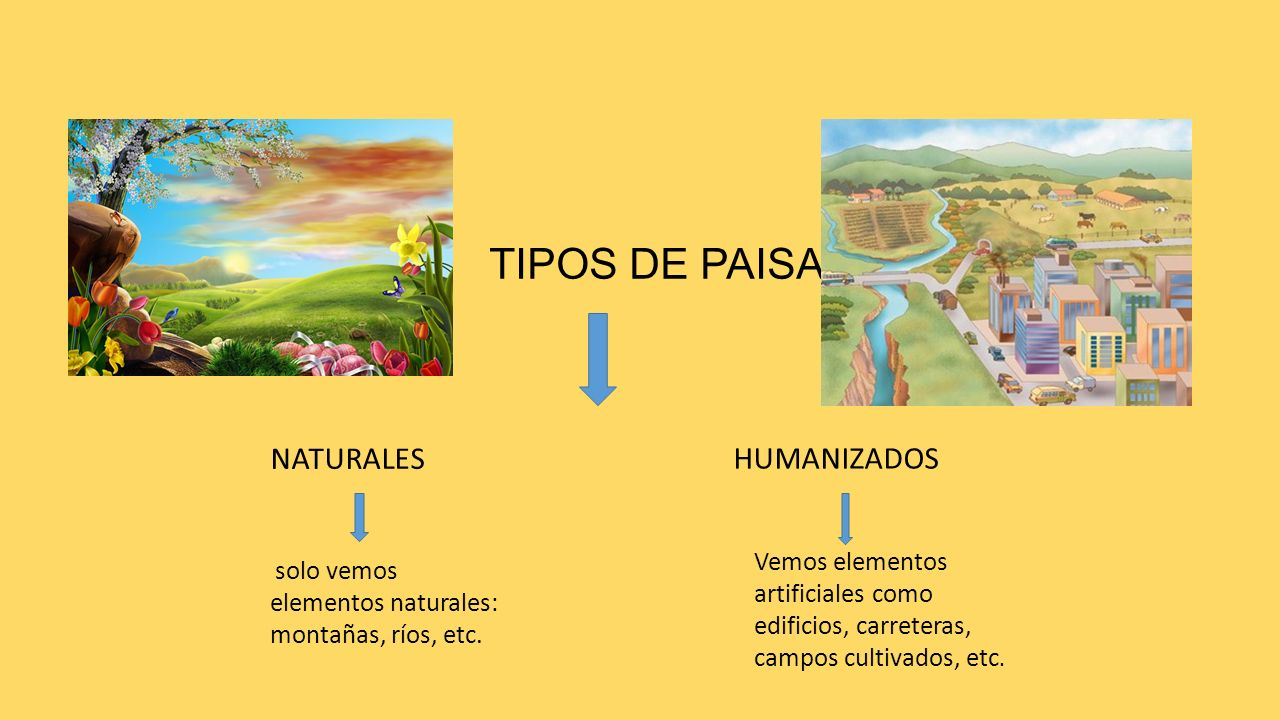 Los paisajes cambian ppt video online descargar - Tipos de paisajes ...